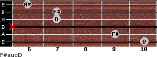 F#aug/D for guitar on frets 10, 9, x, 7, 7, 6