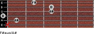 F#aug/A# for guitar on frets x, 1, 0, 3, 3, 2