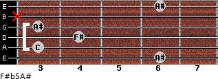 F#(b5)/A# for guitar on frets 6, 3, 4, 3, x, 6