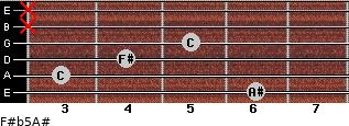 F#(b5)/A# for guitar on frets 6, 3, 4, 5, x, x