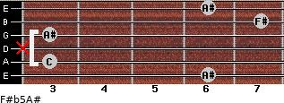 F#(b5)/A# for guitar on frets 6, 3, x, 3, 7, 6