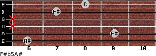 F#(b5)/A# for guitar on frets 6, 9, x, x, 7, 8