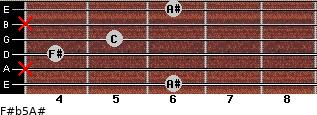 F#(b5)/A# for guitar on frets 6, x, 4, 5, x, 6