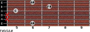 F#(b5)/A# for guitar on frets 6, x, x, 5, 7, 6