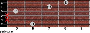F#(b5)/A# for guitar on frets 6, x, x, 5, 7, 8