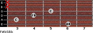 F#(b5)/Bb for guitar on frets 6, 3, 4, 5, x, x