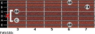F#(b5)/Bb for guitar on frets 6, 3, x, 3, 7, 6