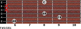 F#(b5)/Bb for guitar on frets 6, 9, 8, x, x, 8
