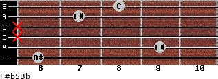 F#(b5)/Bb for guitar on frets 6, 9, x, x, 7, 8
