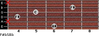 F#(b5)/Bb for guitar on frets 6, x, 4, 5, 7, x