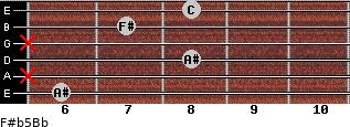 F#(b5)/Bb for guitar on frets 6, x, 8, x, 7, 8