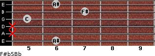 F#(b5)/Bb for guitar on frets 6, x, x, 5, 7, 6