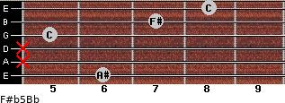 F#(b5)/Bb for guitar on frets 6, x, x, 5, 7, 8