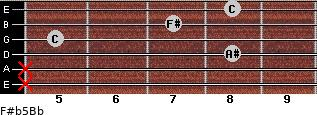 F#(b5)/Bb for guitar on frets x, x, 8, 5, 7, 8