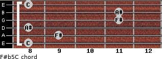 F#(b5)/C for guitar on frets 8, 9, 8, 11, 11, 8