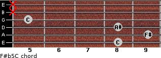 F#(b5)/C for guitar on frets 8, 9, 8, 5, x, x