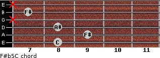F#(b5)/C for guitar on frets 8, 9, 8, x, 7, x