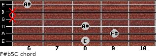 F#(b5)/C for guitar on frets 8, 9, 8, x, x, 6