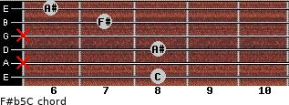 F#(b5)/C for guitar on frets 8, x, 8, x, 7, 6