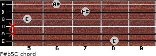 F#(b5)/C for guitar on frets 8, x, x, 5, 7, 6