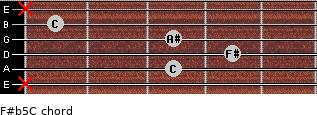 F#(b5)/C for guitar on frets x, 3, 4, 3, 1, x