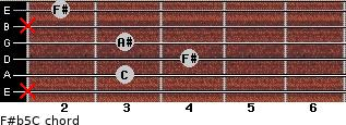 F#(b5)/C for guitar on frets x, 3, 4, 3, x, 2