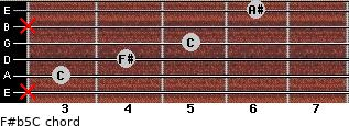 F#(b5)/C for guitar on frets x, 3, 4, 5, x, 6