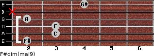 F#dim(maj9) for guitar on frets 2, 3, 3, 2, x, 4