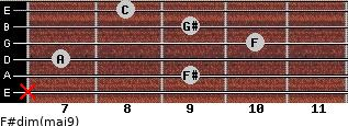 F#dim(maj9) for guitar on frets x, 9, 7, 10, 9, 8