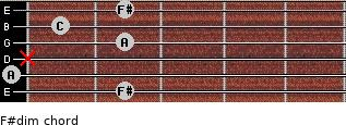 F#dim for guitar on frets 2, 0, x, 2, 1, 2
