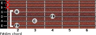 F#dim for guitar on frets 2, 3, 4, 2, x, x