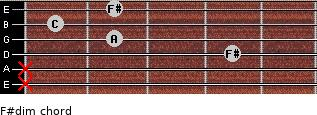 F#dim for guitar on frets x, x, 4, 2, 1, 2