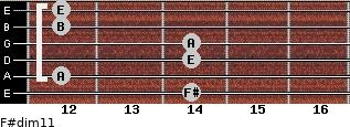 F#dim11 for guitar on frets 14, 12, 14, 14, 12, 12