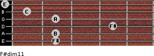 F#dim11 for guitar on frets 2, 2, 4, 2, 1, 0