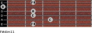 F#dim11 for guitar on frets 2, 3, 2, 2, 0, 2