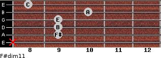 F#dim11 for guitar on frets x, 9, 9, 9, 10, 8