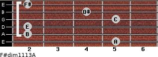F#dim11/13/A for guitar on frets 5, 2, 2, 5, 4, 2