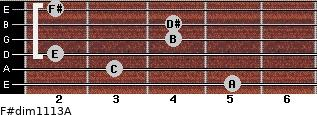 F#dim11/13/A for guitar on frets 5, 3, 2, 4, 4, 2