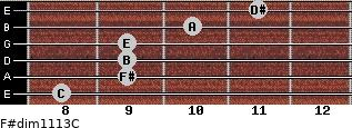 F#dim11/13/C for guitar on frets 8, 9, 9, 9, 10, 11