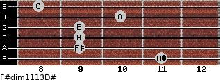 F#dim11/13/D# for guitar on frets 11, 9, 9, 9, 10, 8
