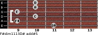 F#dim11/13/D# add(#5) guitar chord