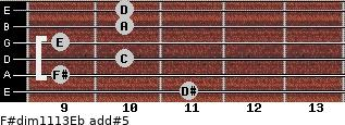 F#dim11/13/Eb add(#5) guitar chord