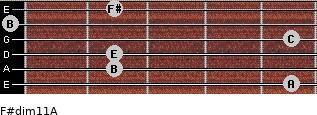 F#dim11/A for guitar on frets 5, 2, 2, 5, 0, 2