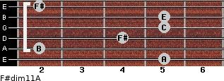 F#dim11/A for guitar on frets 5, 2, 4, 5, 5, 2
