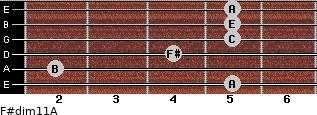 F#dim11/A for guitar on frets 5, 2, 4, 5, 5, 5