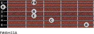 F#dim11/A for guitar on frets 5, 3, 2, 2, 0, 2