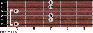 F#dim11/A for guitar on frets 5, 7, 7, 5, 7, 7