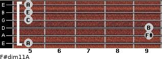 F#dim11/A for guitar on frets 5, 9, 9, 5, 5, 5