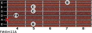 F#dim11/A for guitar on frets 5, x, 4, 5, 5, 7
