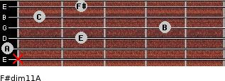 F#dim11/A for guitar on frets x, 0, 2, 4, 1, 2